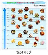 食物繊維の多い食品の料理のレシピ・作り方【簡単 …